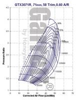 GTX3071R